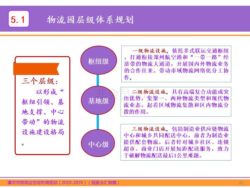 漯河市物流业空间布局规划3.jpg